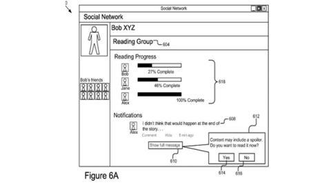 Patente Google Spoiler