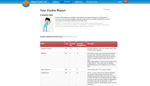 Ver cookies espía