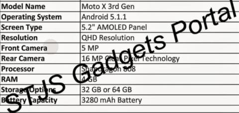 características Moto X 2015