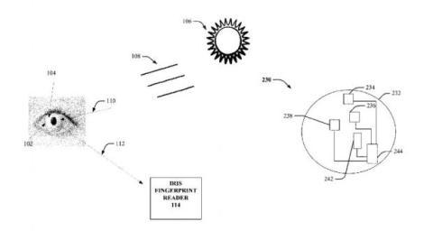 Google patenta unas lentillas que pueden escanear el iris del usuario