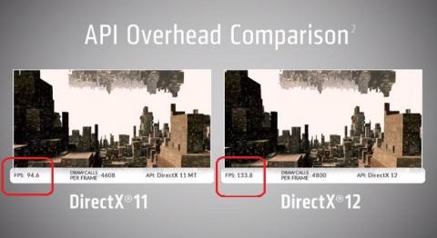 Los nuevos juegos de Microsoft con DirectX 12 para Windows 10 10