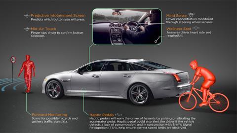 Jaguar usará tecnología de la NASA