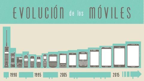 2b94009991a Evolución de los móviles: el comparador ValorTop analiza los 8 modelos más  revolucionarios de la
