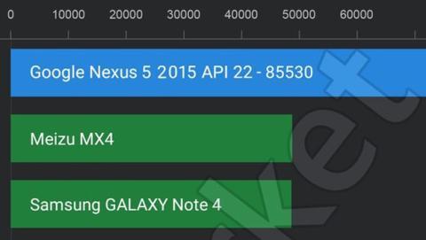 Supuesto Benchmark del nuevo Nexus 5