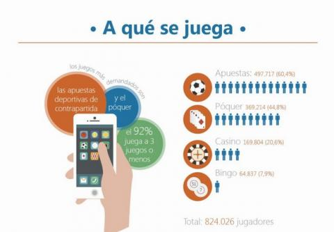 Las apuestas deportivas en España 888sport.es
