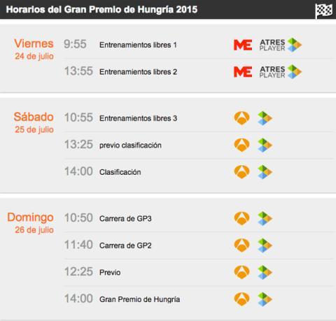Horarios GP Hungría 2015 F1 ver online