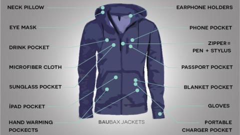 BauBax, la chaqueta multifuncional que triunfa en KickStarter