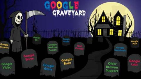 cementerio Google aquí descansan ideas rechazadas