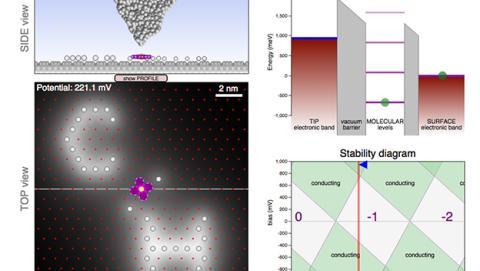 transistor partículas