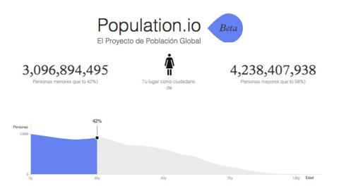 Population.io web interactiva dice lugar en mundo