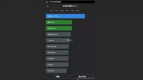 El Xiaomi Mi5 deja ver su potencia en una captura de AnTuTu