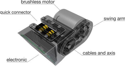 Partes motor bici electrica