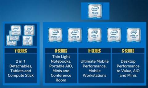 Intel procesadores IFA 2015