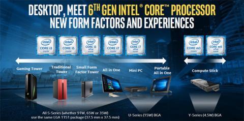 Intel procesadores Skylake