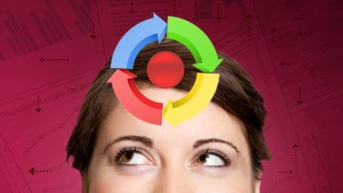 Un programa te psicoanaliza examinando tu perfil de Facebook