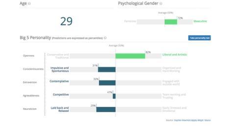Programa hace un perfil psicológico de tu cuenta de Facebook
