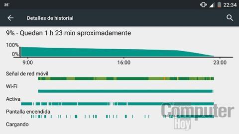 Análisis OnePlus 2