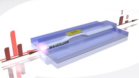 Consiguen crear el primer chip de memoria basado en luz