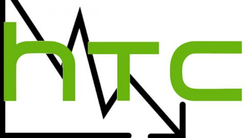 HTC sigue reportando pérdidas en el último trimestre financiero