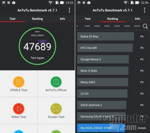 Resultados Antutu Asus ZenFone 2 ZE551ML