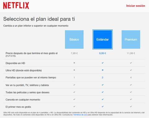 Netflix planes suscripción