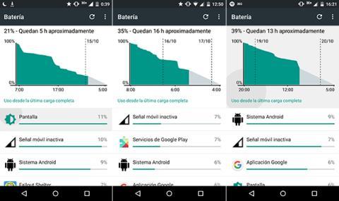 Batería Moto X Play