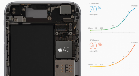 iPhone 6S A9