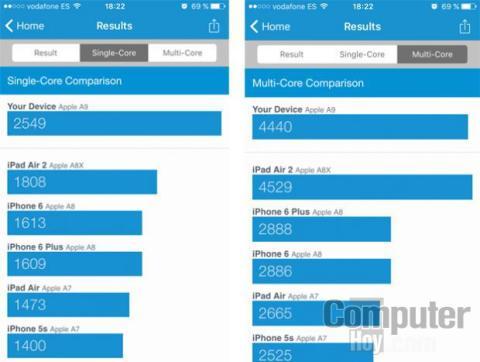 Geekbench iPhone 6S