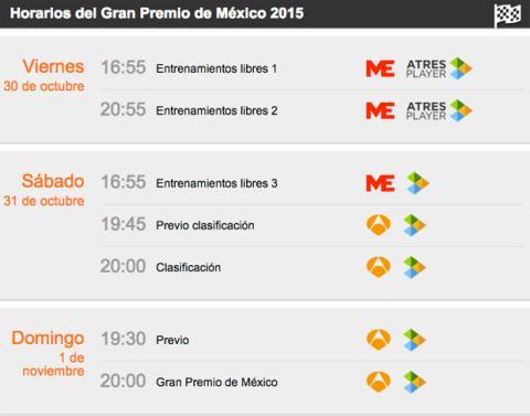 Horarios GP México F1
