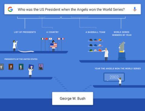 Google Search app se vuelve más inteligente
