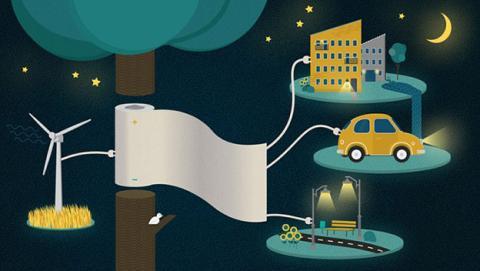 El futuro de las baterías: papel que almacena electricidad