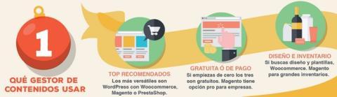 Cómo crear tu tienda online en cuatro pasos