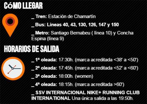 Horarios San Silvestre 2015