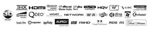formatos amplificador av