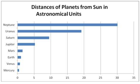 alineamiento de planetas sistema solar