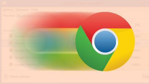 Navegador de Internet Google Chrome