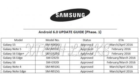 Android 6.0 Marshmallow en Samsung