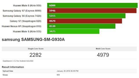 Prueba de rendimiento del Samsung Galaxy S7