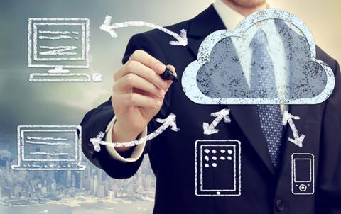cloud computing servicios