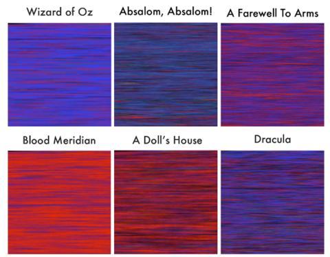 Mapa de color con la puntuación de los novelistas