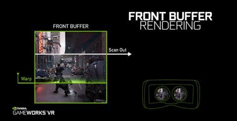 Nvidia front buffer