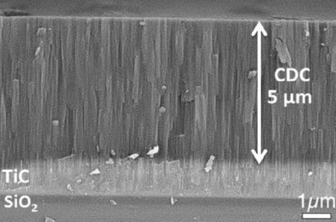 Película de carbono para los supercondensadores