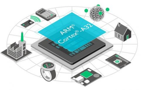 ARM Cortex-A32, la nueva CPU para wearables y Raspberry Pi