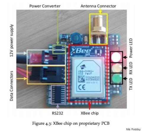 usan chip xbee para hackear un dron