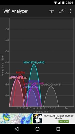 Trucos y consejos para mejorar y ampliar la conexión WiFi