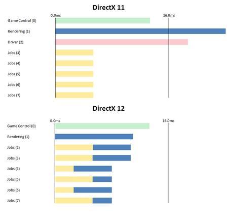 dx11 el nivel de funcion 10 0
