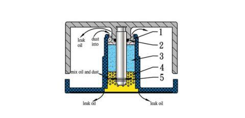 Esquema del rodamiento sleeve bearing