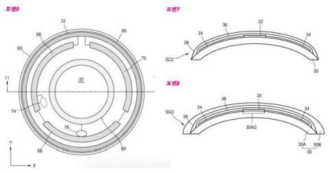 Patente de Samsung para lentillas inteligentes