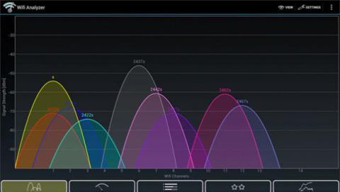 Un problema bastante común en las ciudades es la masificación del espectro de frecuencias.