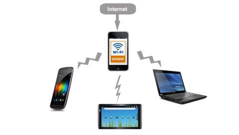 Microsoft patenta una conexión compartida de bajo consumo
